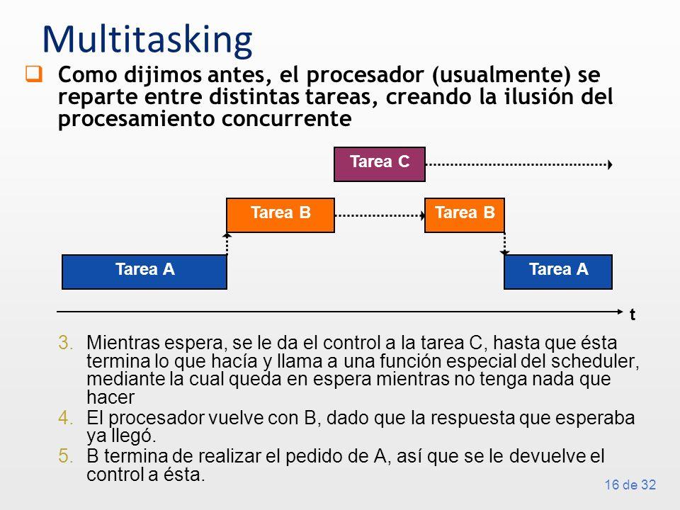 Multitasking Como dijimos antes, el procesador (usualmente) se reparte entre distintas tareas, creando la ilusión del procesamiento concurrente.