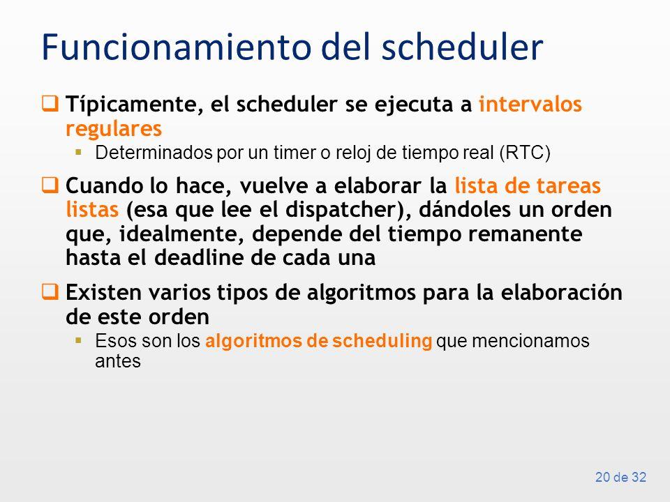 Funcionamiento del scheduler