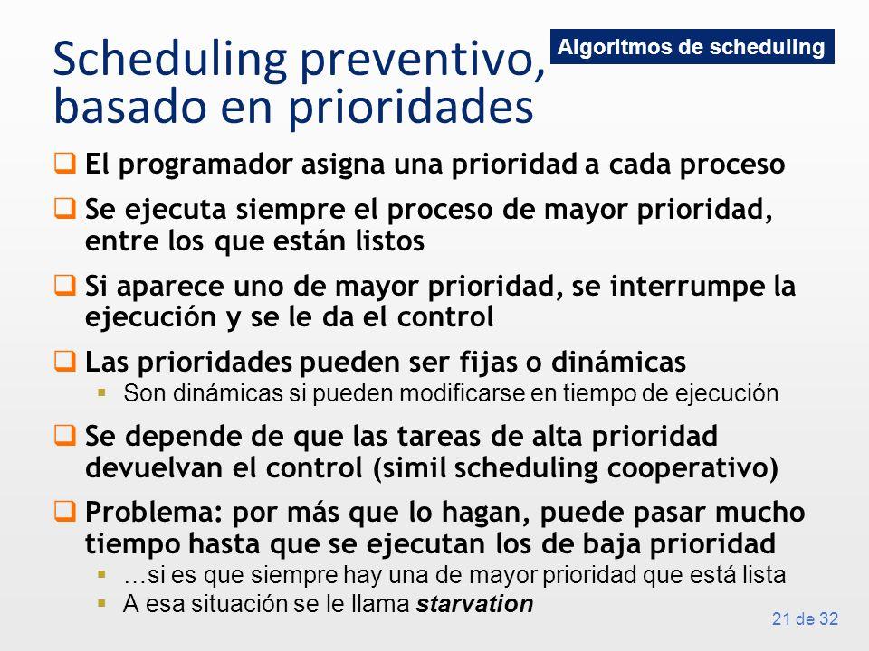 Scheduling preventivo, basado en prioridades
