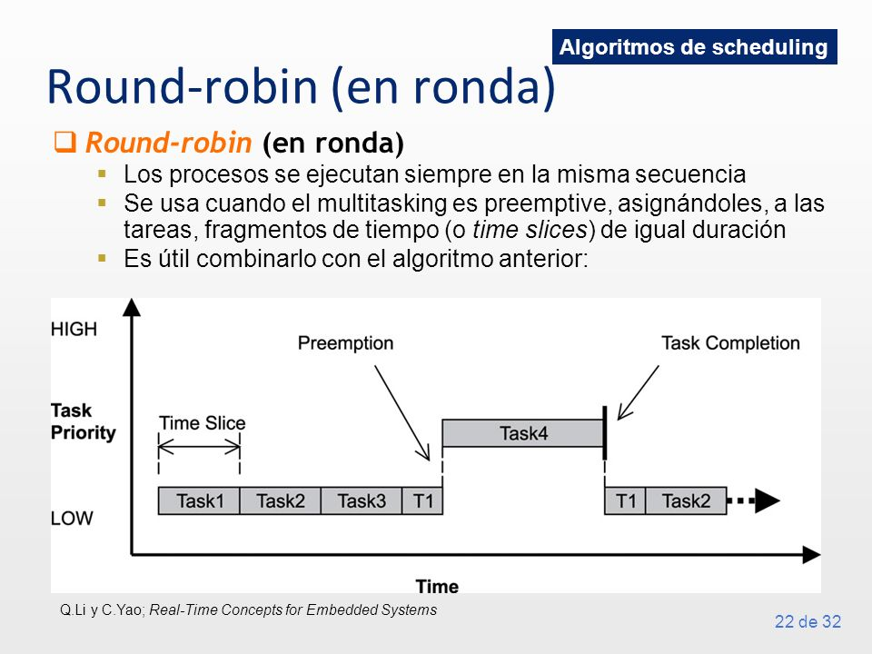 Round-robin (en ronda)