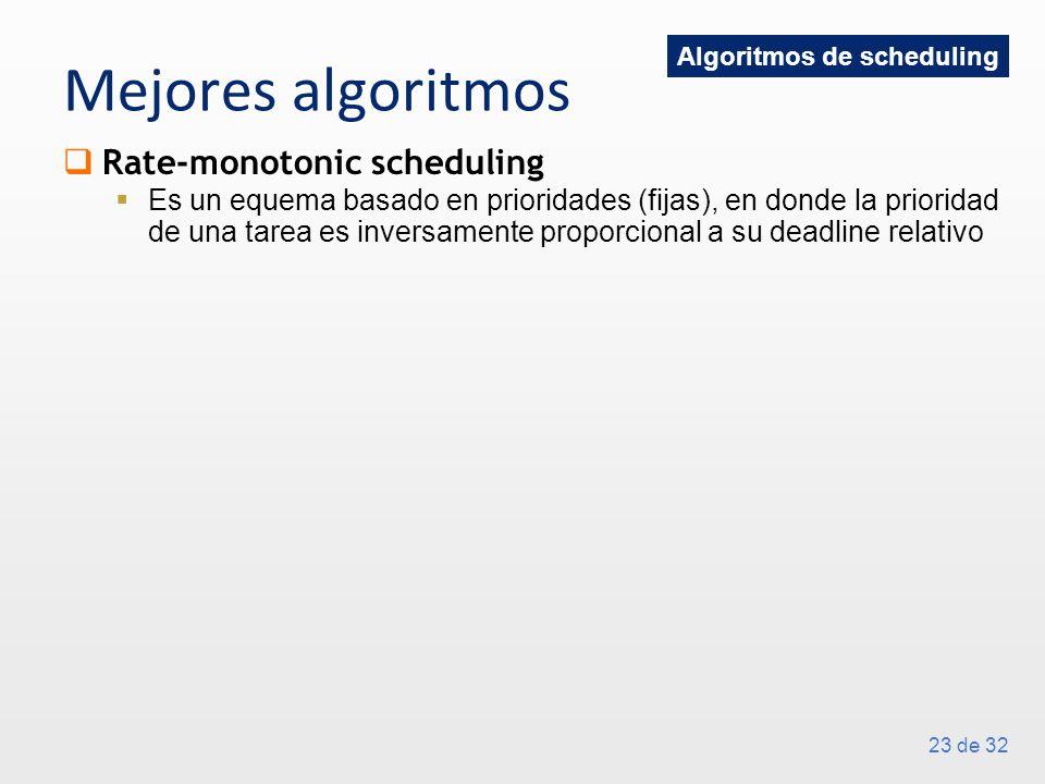 Mejores algoritmos Rate-monotonic scheduling