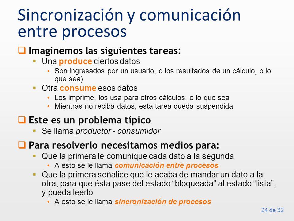 Sincronización y comunicación entre procesos