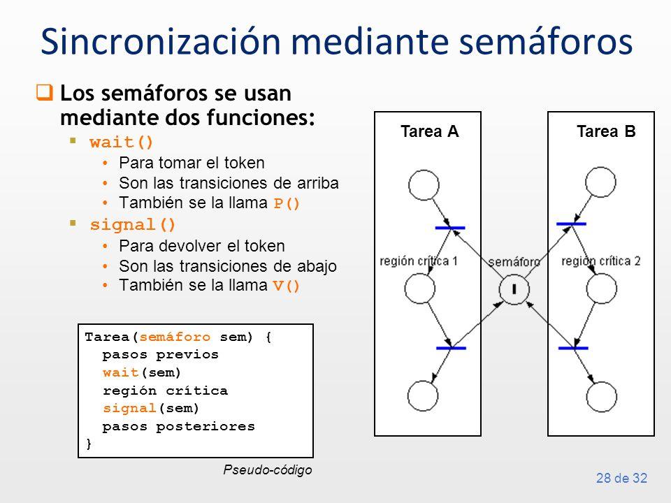 Sincronización mediante semáforos