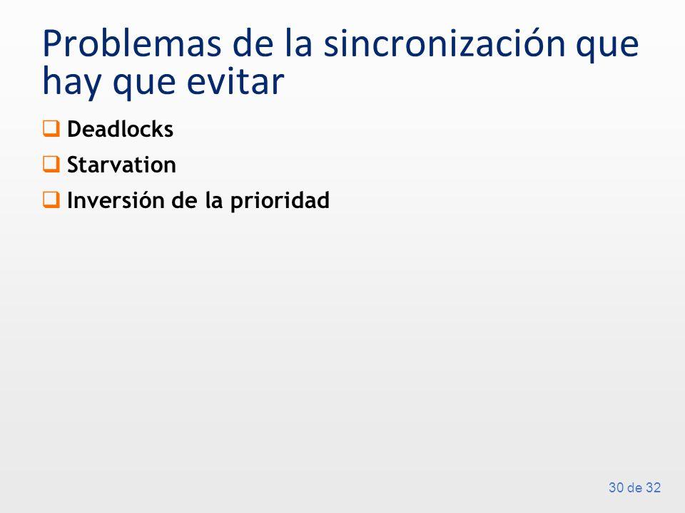 Problemas de la sincronización que hay que evitar