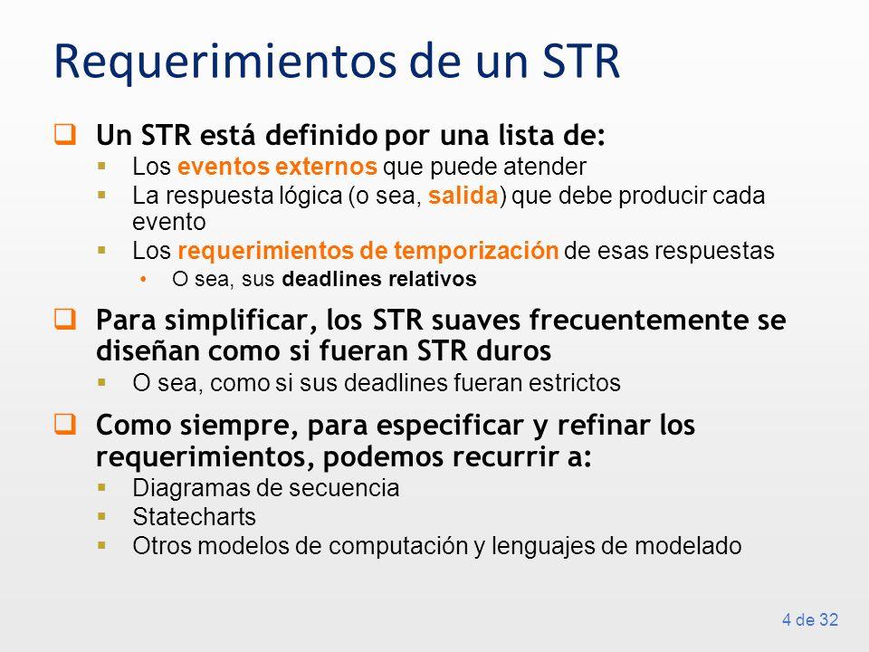 Requerimientos de un STR