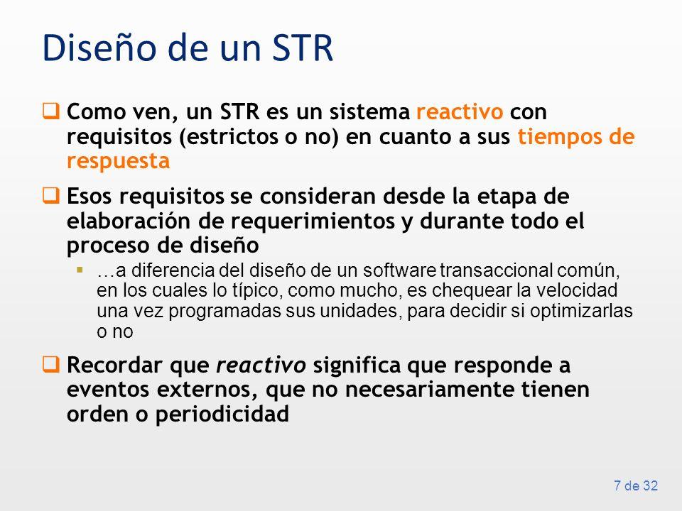 Diseño de un STR Como ven, un STR es un sistema reactivo con requisitos (estrictos o no) en cuanto a sus tiempos de respuesta.