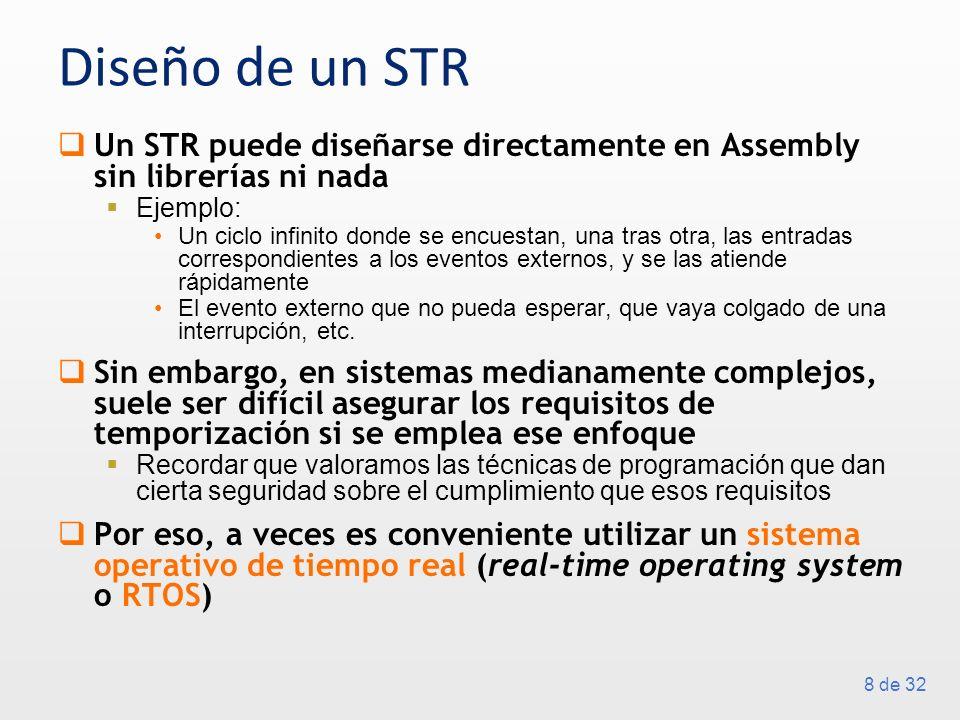 Diseño de un STR Un STR puede diseñarse directamente en Assembly sin librerías ni nada. Ejemplo: