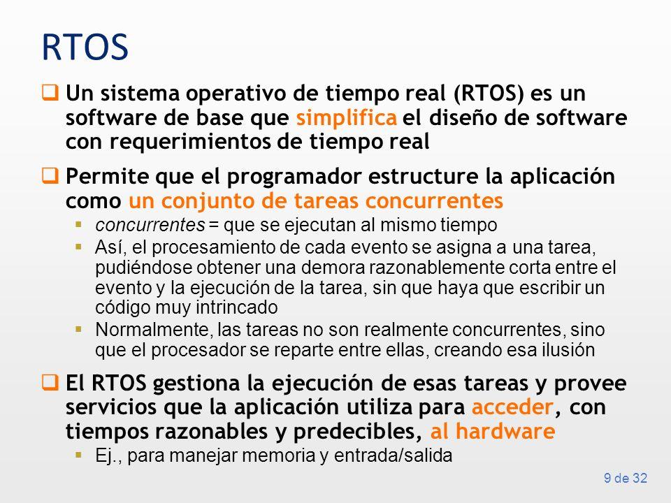 RTOS Un sistema operativo de tiempo real (RTOS) es un software de base que simplifica el diseño de software con requerimientos de tiempo real.