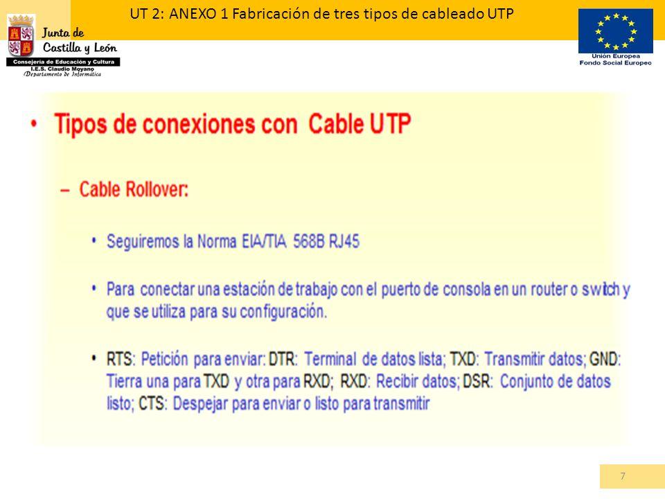 UT 2: ANEXO 1 Fabricación de tres tipos de cableado UTP