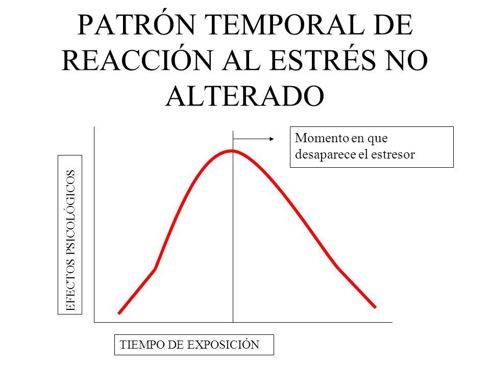 PATRÓN TEMPORAL DE REACCIÓN AL ESTRÉS NO ALTERADO