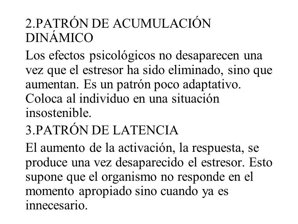 2.PATRÓN DE ACUMULACIÓN DINÁMICO