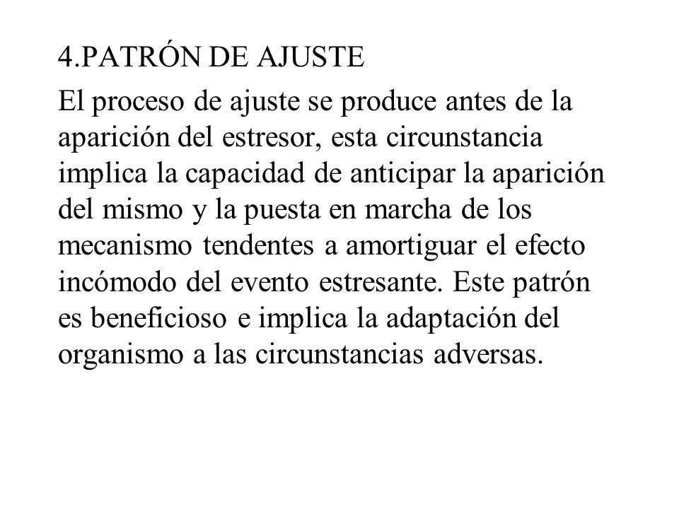 4.PATRÓN DE AJUSTE