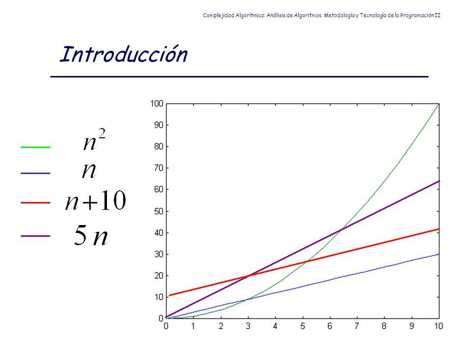 Complejidad Algorítmica: Análisis de Algoritmos Metodología y Tecnología de la Programación II