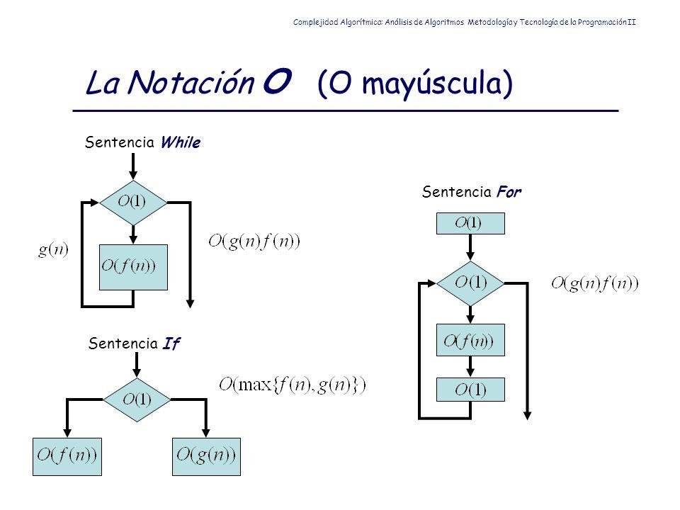 La Notación O (O mayúscula)