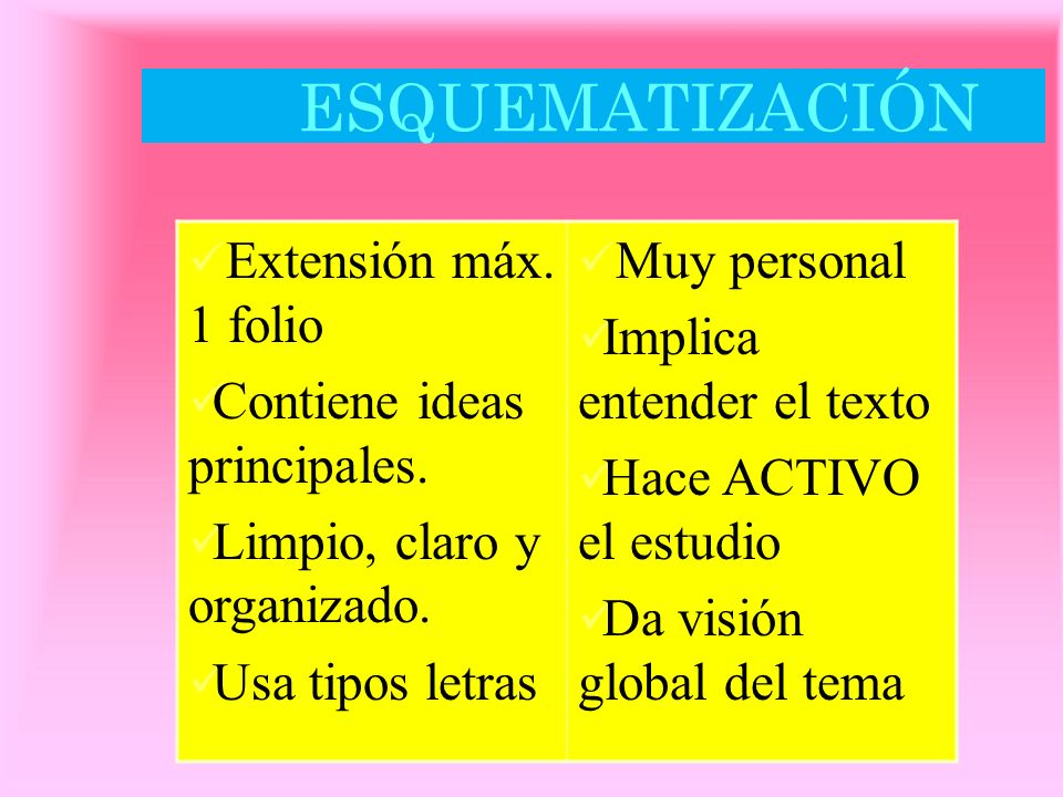 ESQUEMATIZACIÓN Extensión máx. 1 folio Contiene ideas principales.