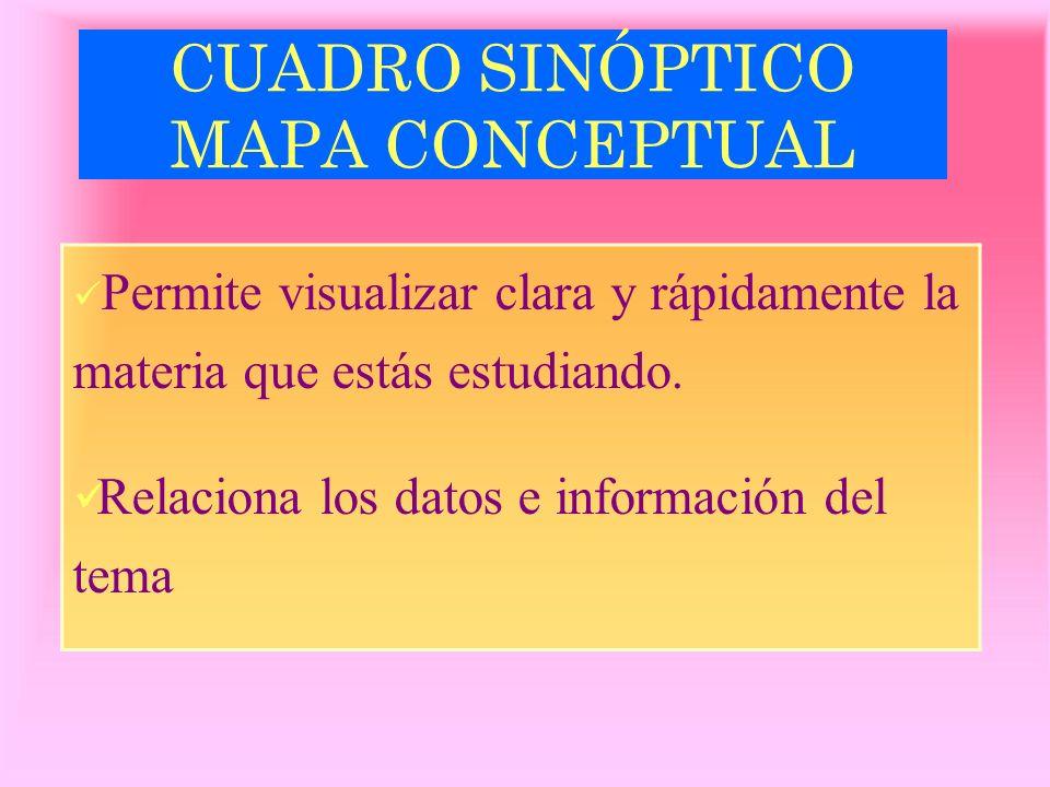 CUADRO SINÓPTICO MAPA CONCEPTUAL