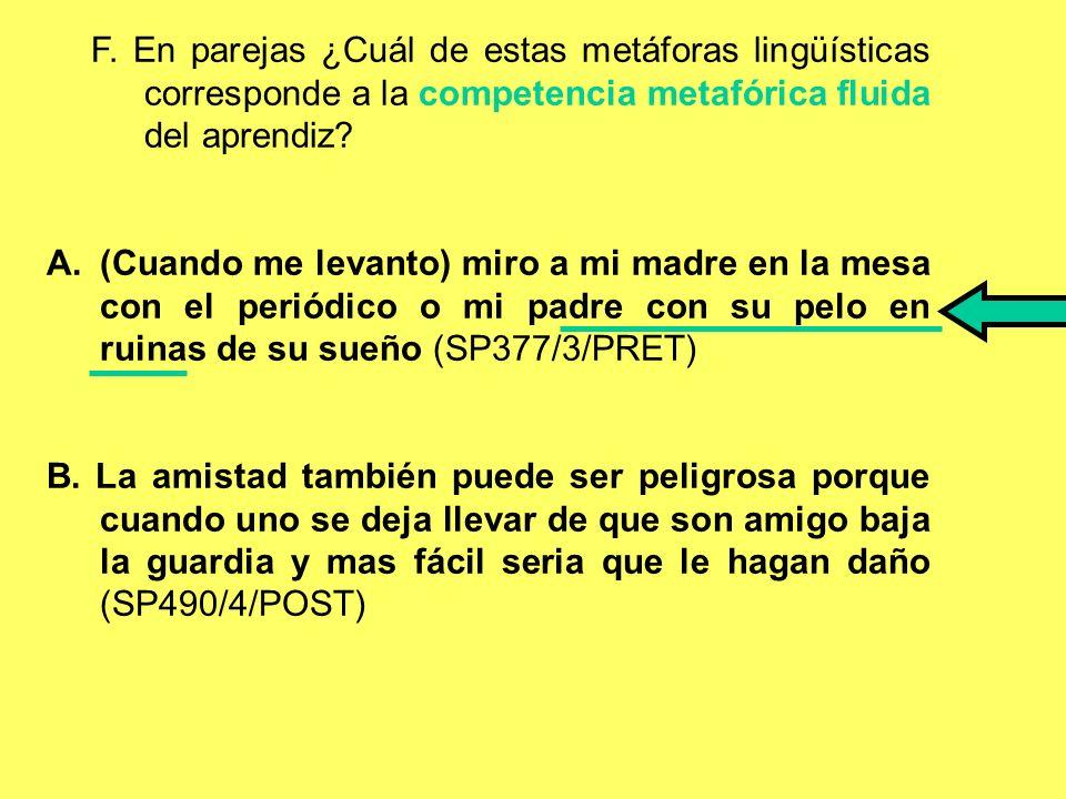 F. En parejas ¿Cuál de estas metáforas lingüísticas corresponde a la competencia metafórica fluida del aprendiz
