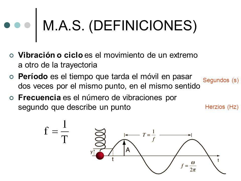 M.A.S. (DEFINICIONES) Vibración o ciclo es el movimiento de un extremo a otro de la trayectoria.