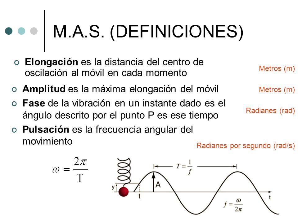 M.A.S. (DEFINICIONES) Elongación es la distancia del centro de oscilación al móvil en cada momento.