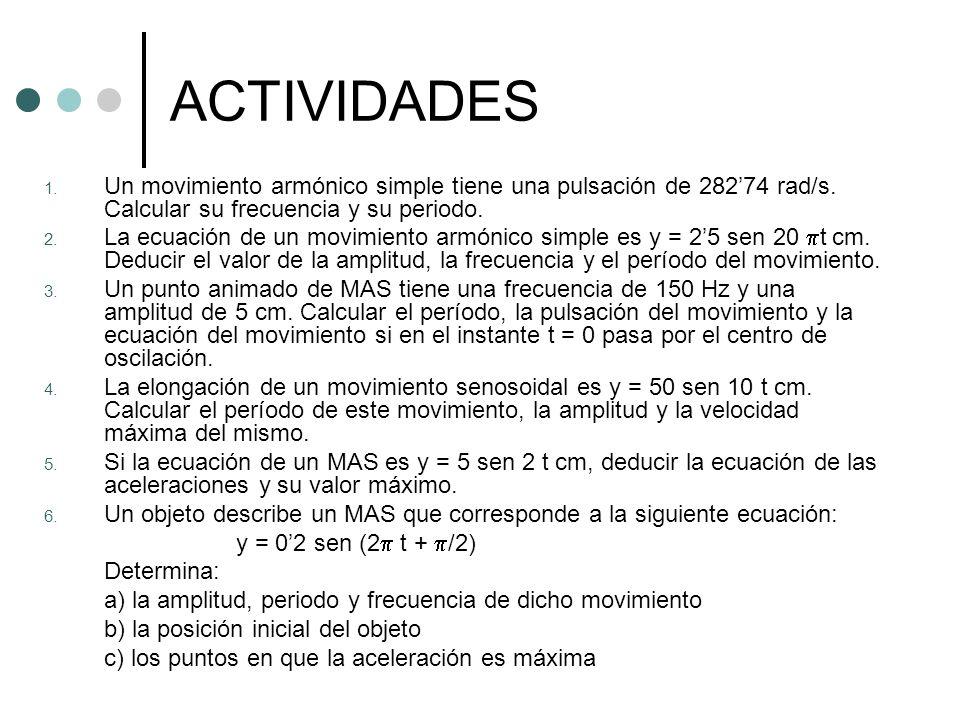 ACTIVIDADES Un movimiento armónico simple tiene una pulsación de 282'74 rad/s. Calcular su frecuencia y su periodo.