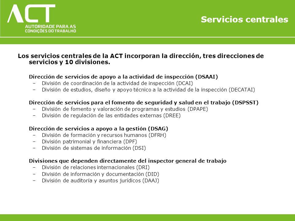 Servicios centrales Los servicios centrales de la ACT incorporan la dirección, tres direcciones de servicios y 10 divisiones.
