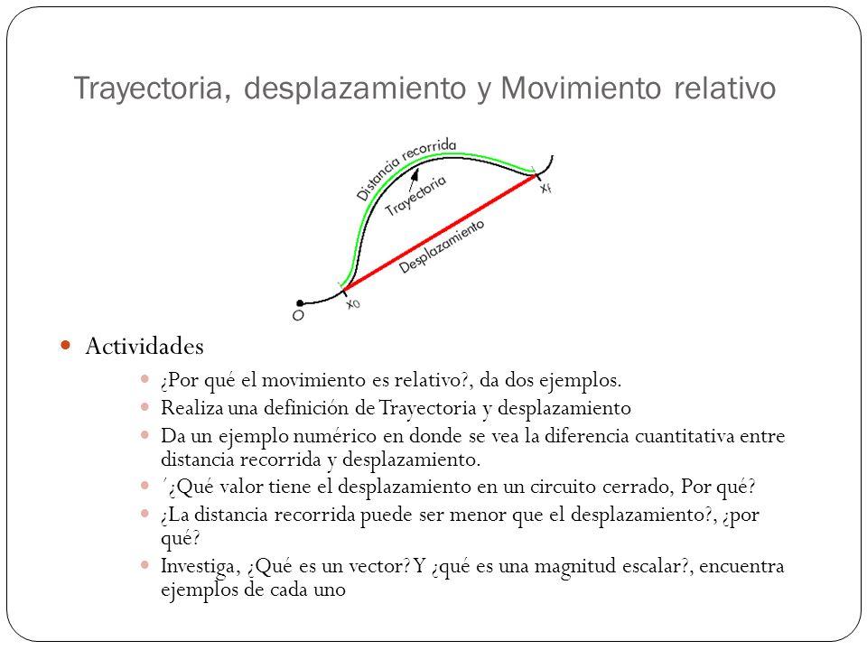 Trayectoria, desplazamiento y Movimiento relativo