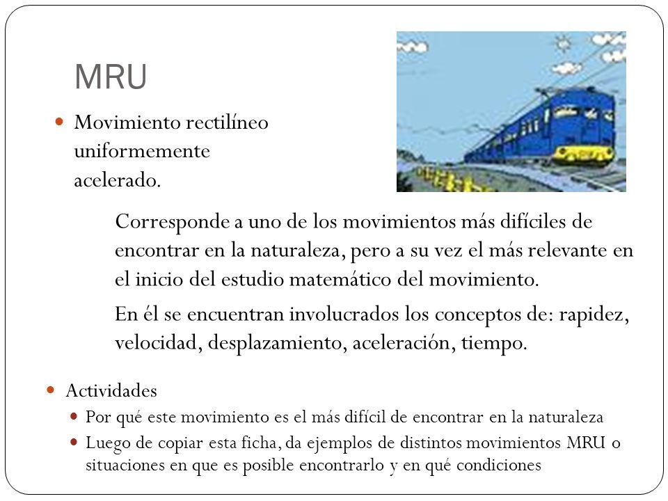 MRU Movimiento rectilíneo uniformemente acelerado.