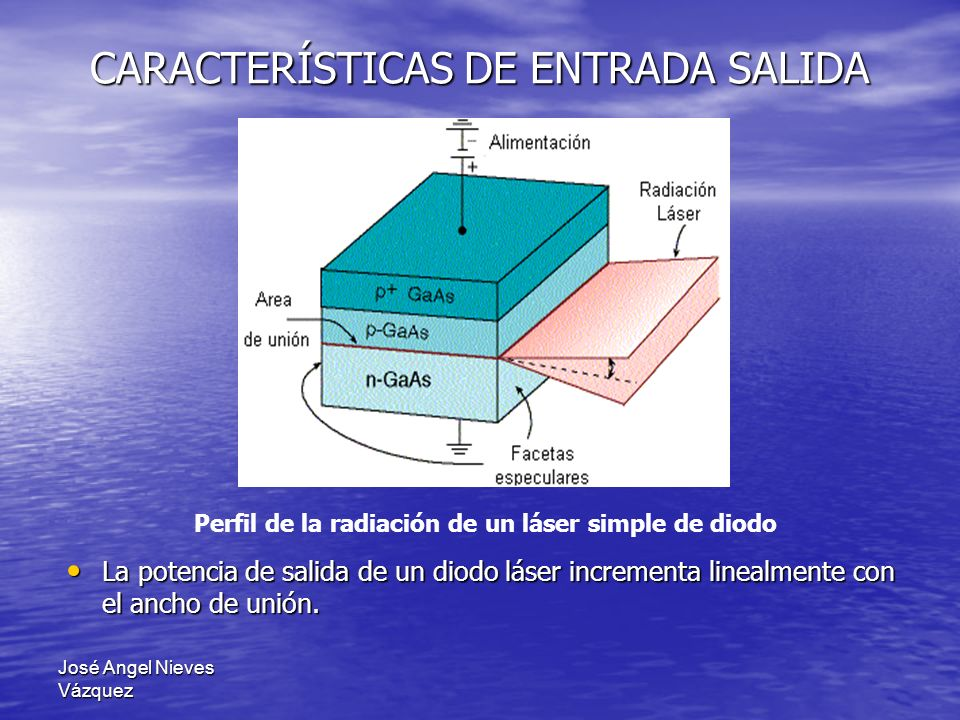 CARACTERÍSTICAS DE ENTRADA SALIDA