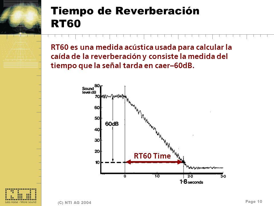 Tiempo de Reverberación RT60