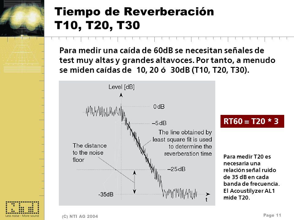 Tiempo de Reverberación T10, T20, T30