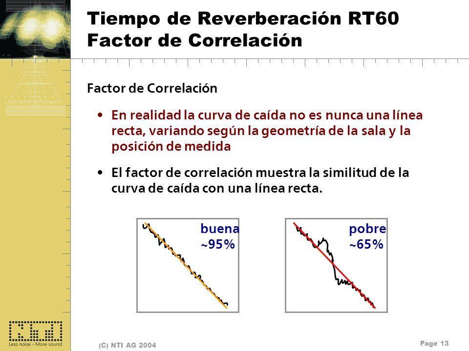 Tiempo de Reverberación RT60 Factor de Correlación