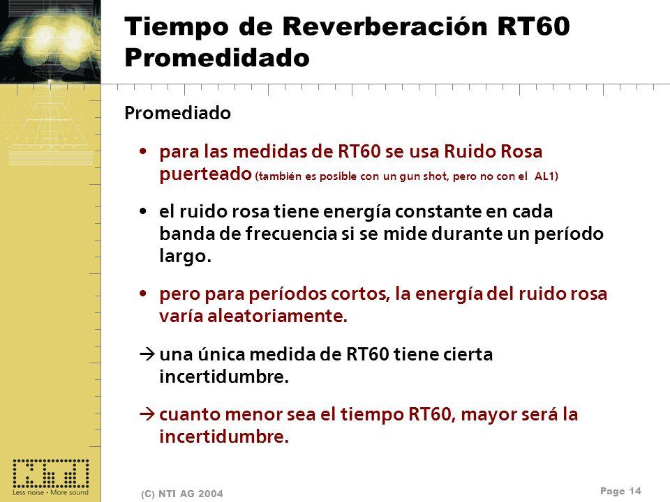 Tiempo de Reverberación RT60 Promedidado