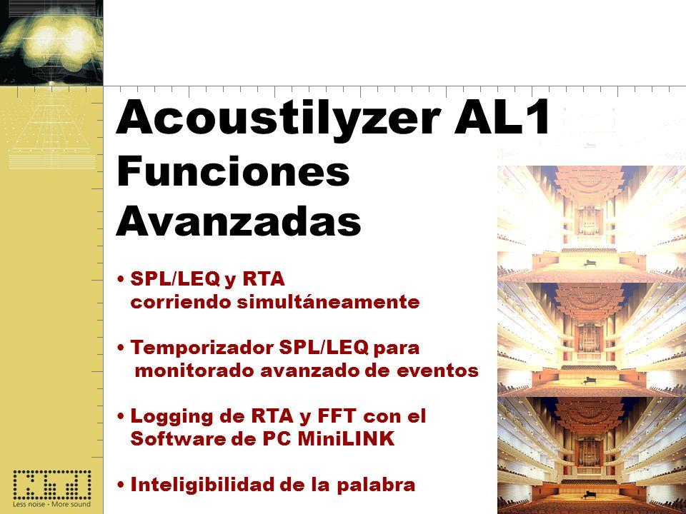 Acoustilyzer AL1 Funciones Avanzadas Start