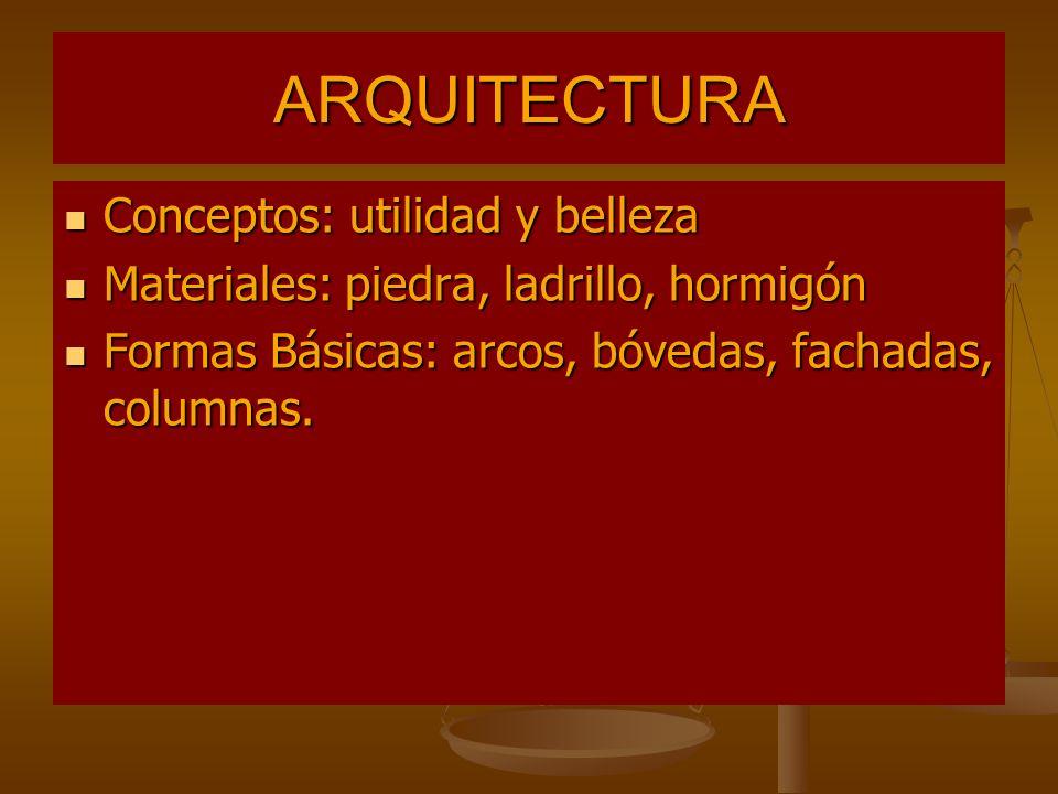ARQUITECTURA Conceptos: utilidad y belleza