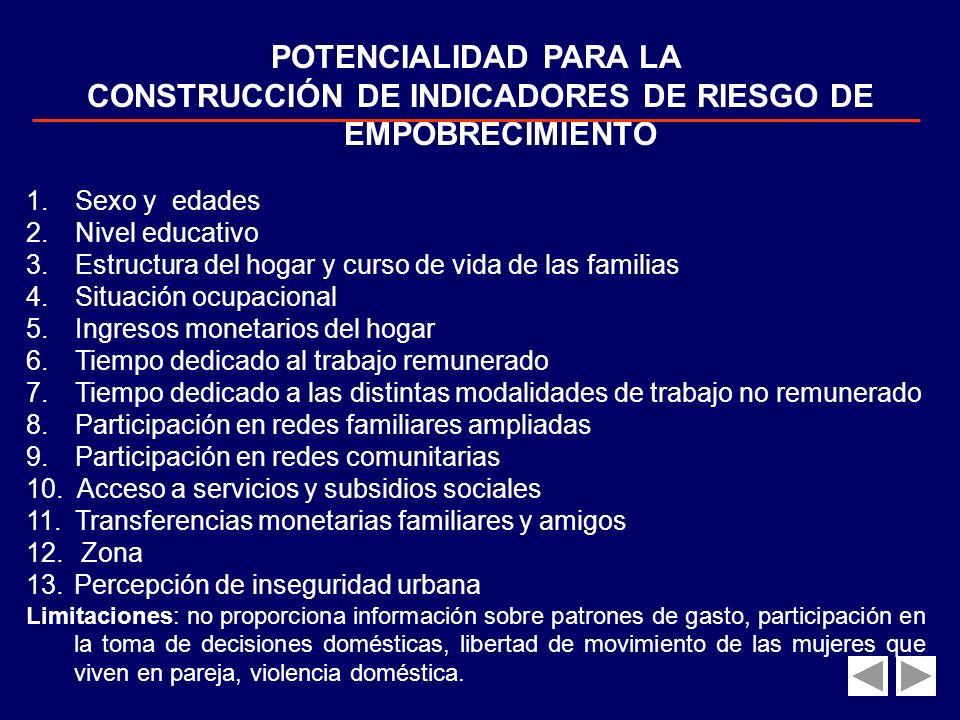CONSTRUCCIÓN DE INDICADORES DE RIESGO DE EMPOBRECIMIENTO