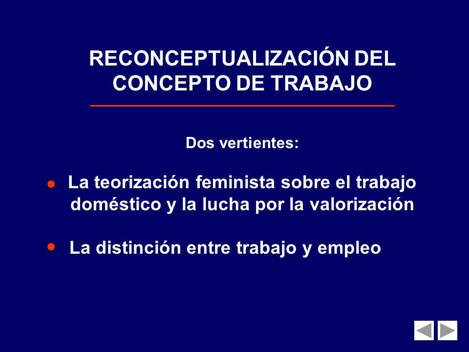 RECONCEPTUALIZACIÓN DEL CONCEPTO DE TRABAJO
