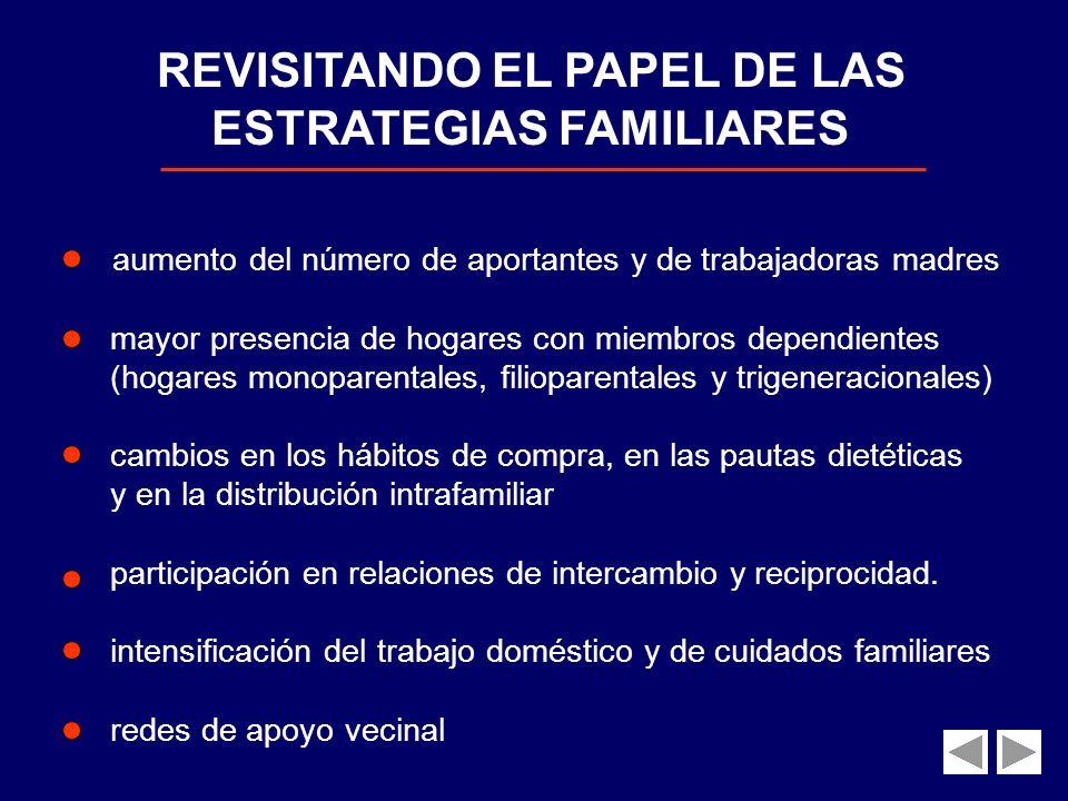 REVISITANDO EL PAPEL DE LAS ESTRATEGIAS FAMILIARES