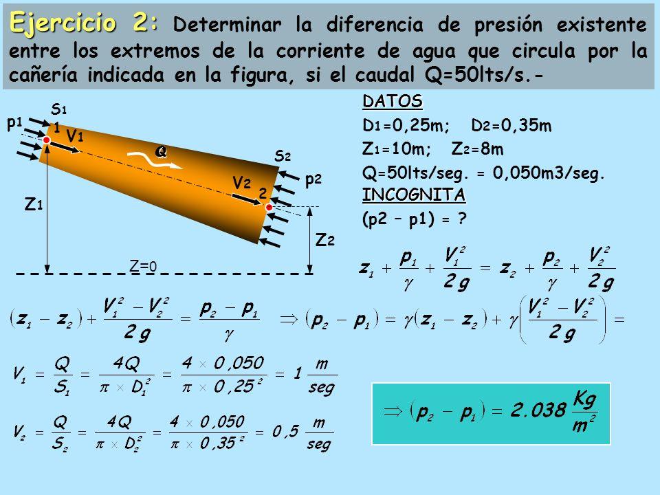 Ejercicio 2: Determinar la diferencia de presión existente entre los extremos de la corriente de agua que circula por la cañería indicada en la figura, si el caudal Q=50lts/s.-