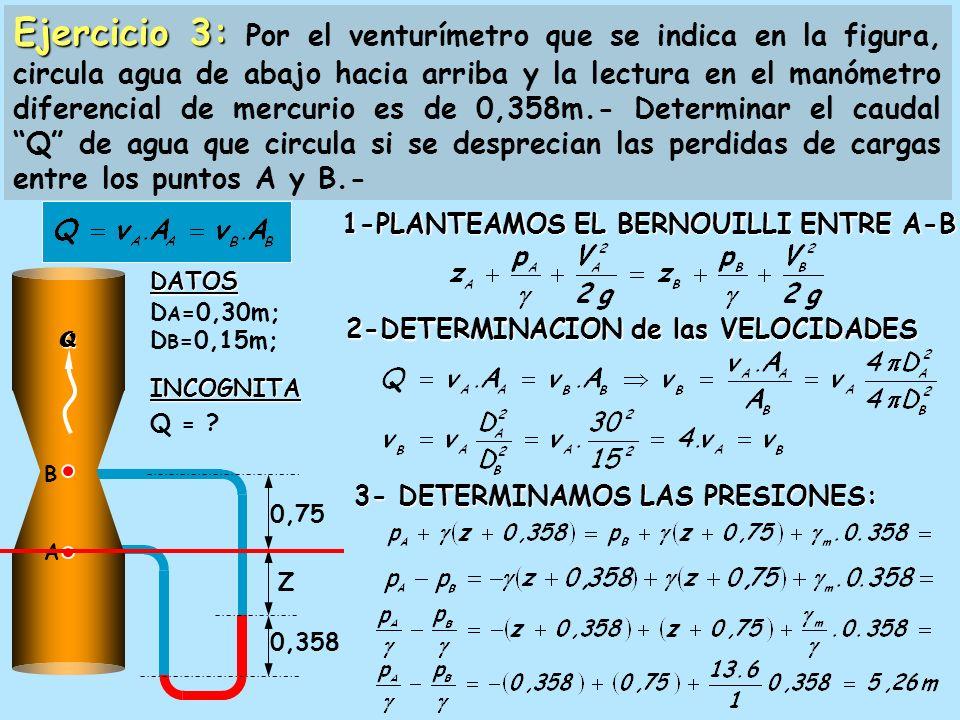 Ejercicio 3: Por el venturímetro que se indica en la figura, circula agua de abajo hacia arriba y la lectura en el manómetro diferencial de mercurio es de 0,358m.- Determinar el caudal Q de agua que circula si se desprecian las perdidas de cargas entre los puntos A y B.-