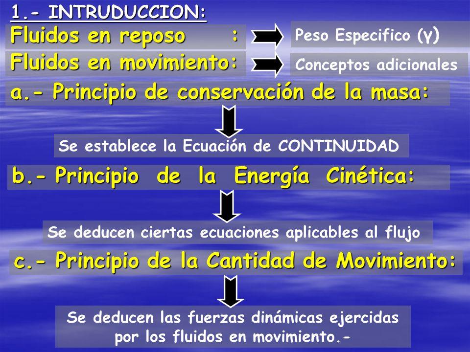 Fluidos en movimiento: a.- Principio de conservación de la masa: