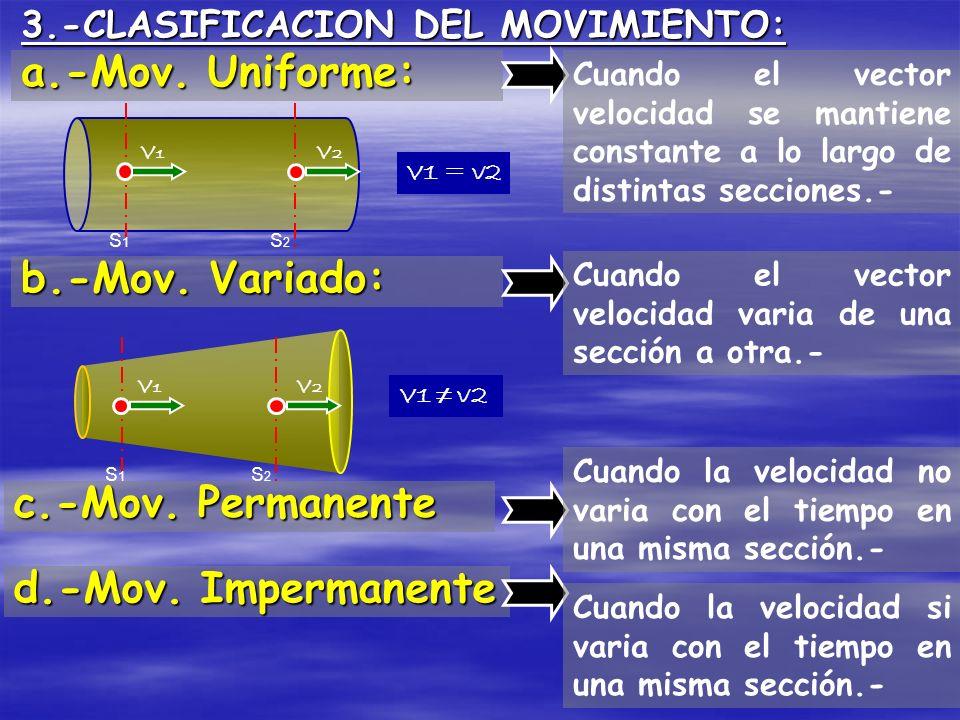 a.-Mov. Uniforme: b.-Mov. Variado: c.-Mov. Permanente