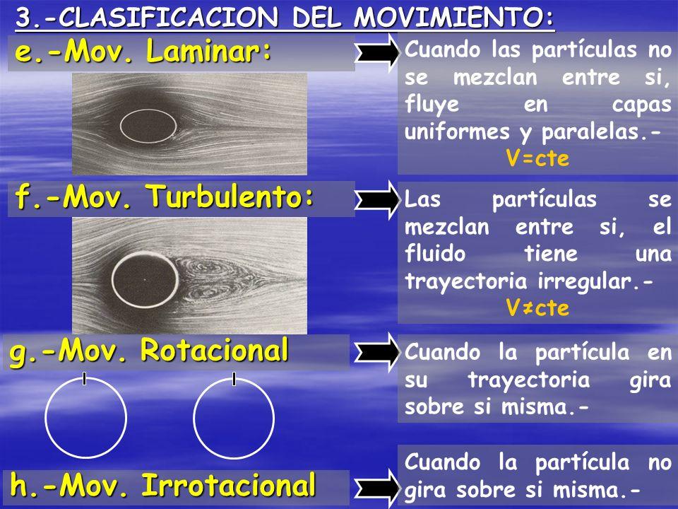 e.-Mov. Laminar: f.-Mov. Turbulento: g.-Mov. Rotacional