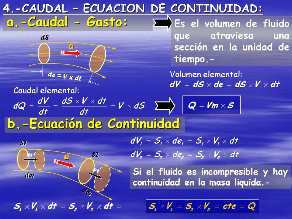 b.-Ecuación de Continuidad