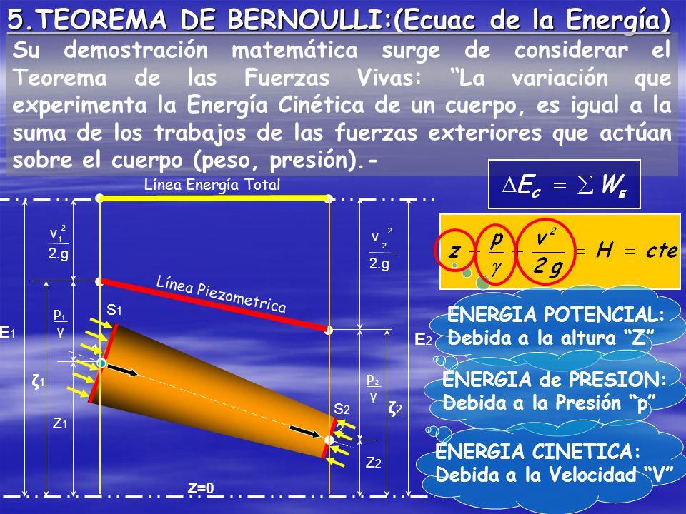 5.TEOREMA DE BERNOULLI:(Ecuac de la Energía)
