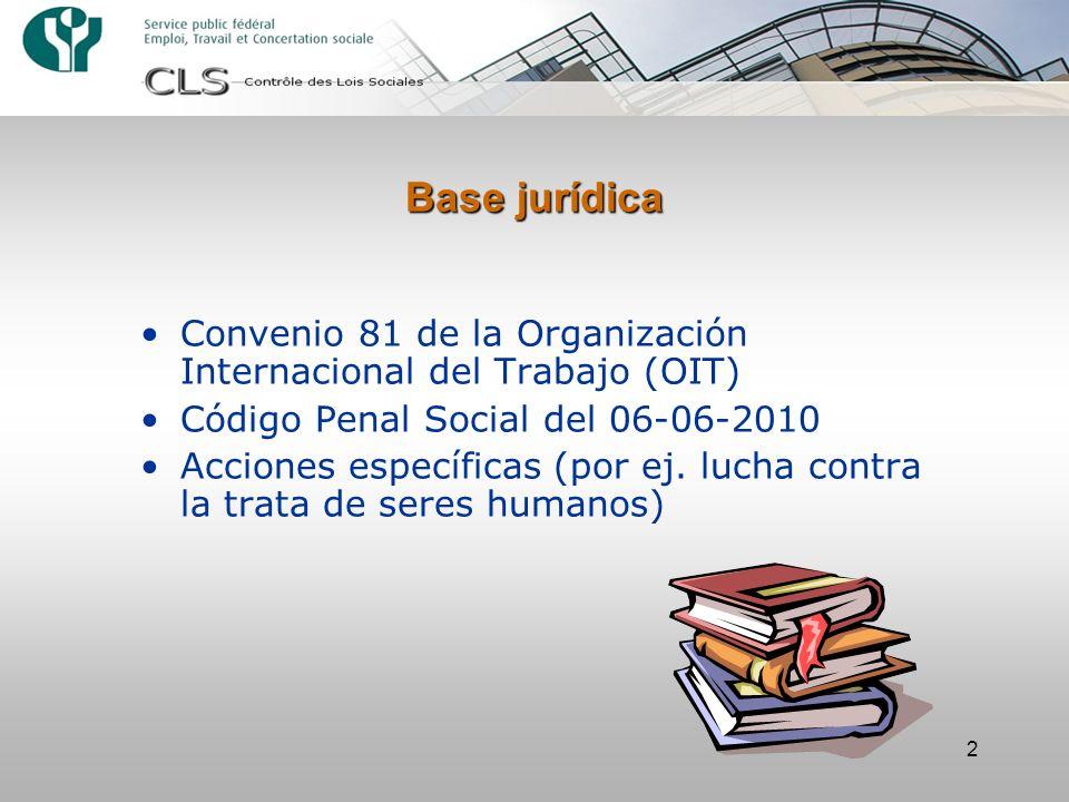 Base jurídica Convenio 81 de la Organización Internacional del Trabajo (OIT) Código Penal Social del 06-06-2010.