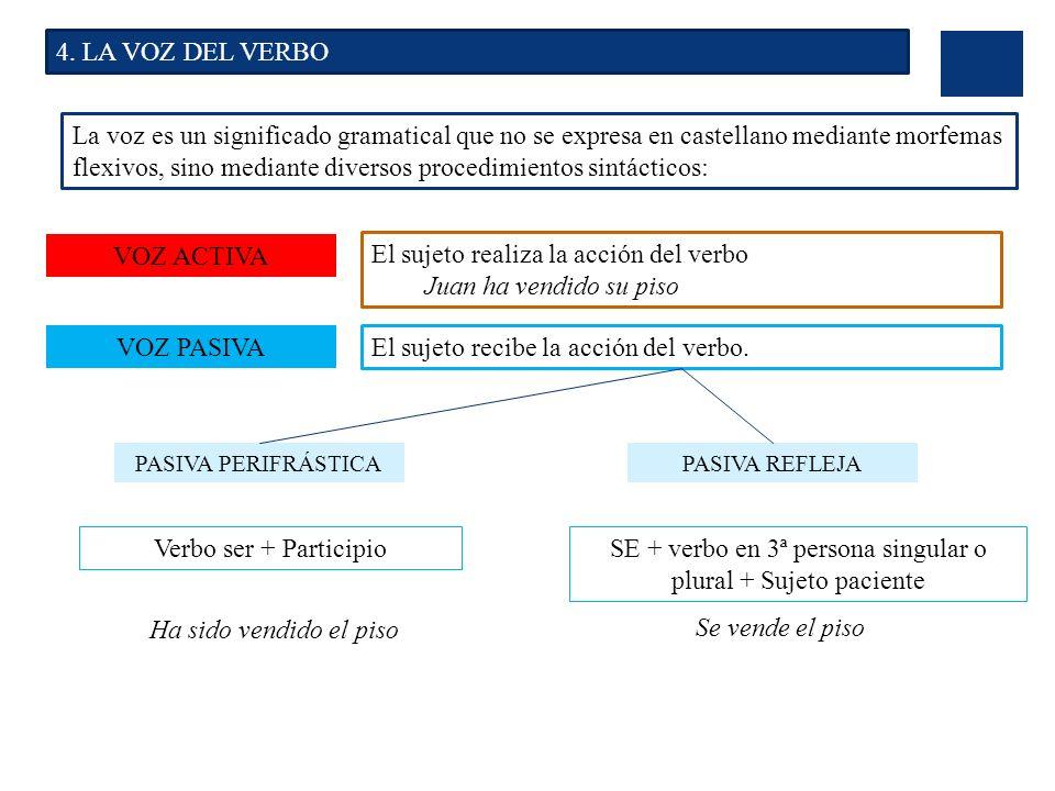 SE + verbo en 3ª persona singular o plural + Sujeto paciente