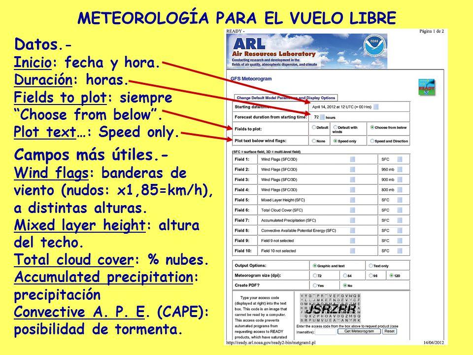 METEOROLOGÍA PARA EL VUELO LIBRE