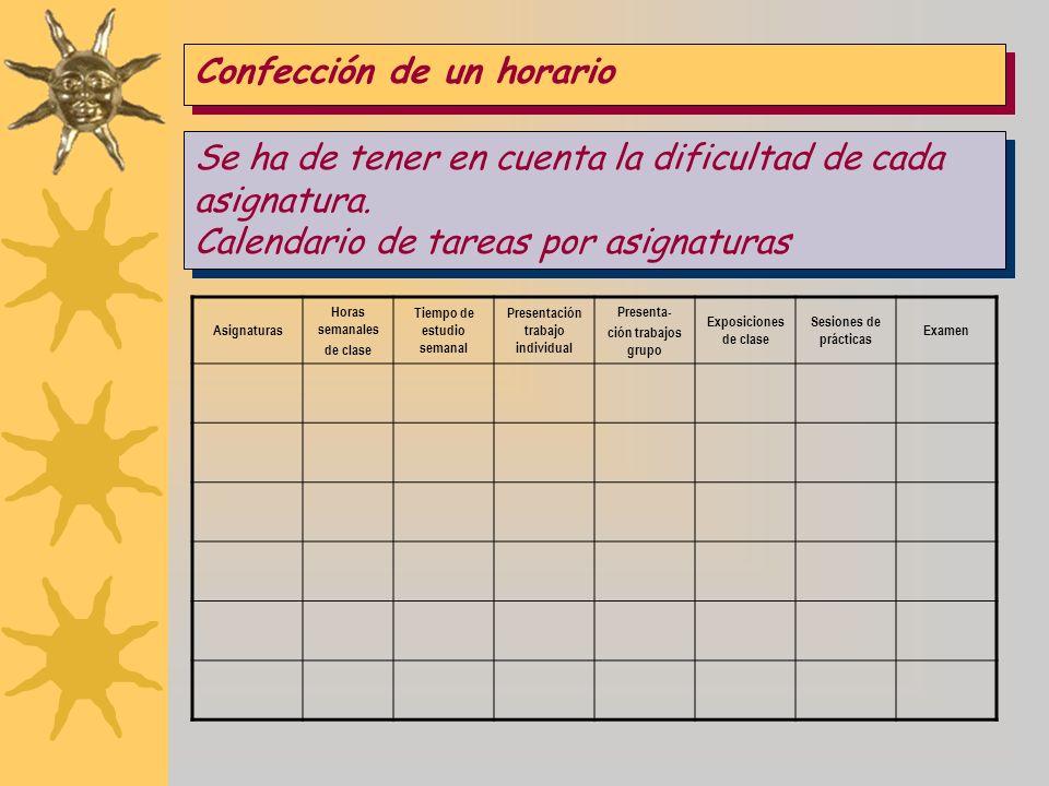 Tiempo de estudio semanal Presentación trabajo individual