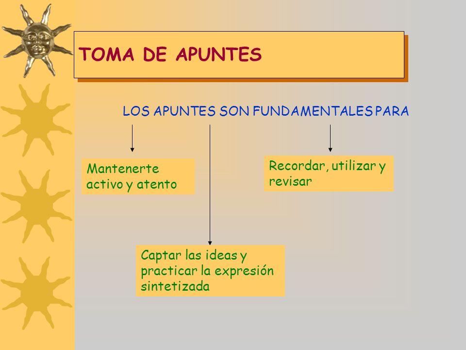 LOS APUNTES SON FUNDAMENTALES PARA