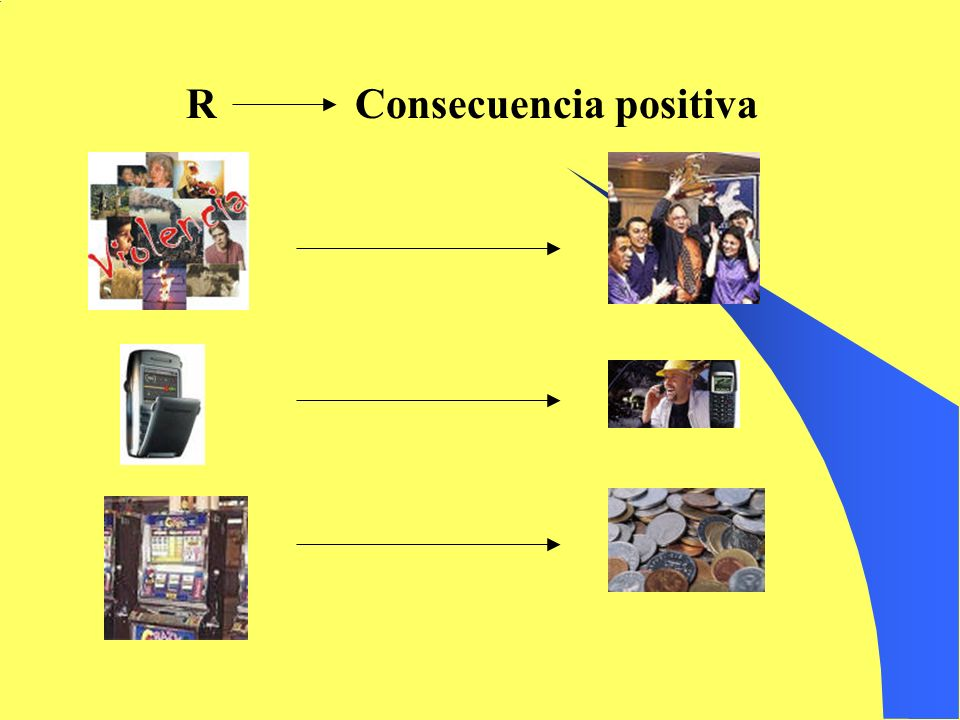 R Consecuencia positiva